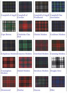 Scottish Tartan Patterns