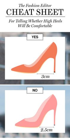 How to Know That the Heels  Will Be Comfortable -- Check the pitch on a shoe, which is the  the incline of the heel