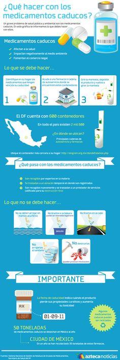 ¿Qué hacer con los #medicamentos caducos? Alguien sabe como funciona esto en #Venezuela?