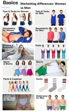 Awesome graphic from someone on Tumblr comparing American Apparel Ads for men and women