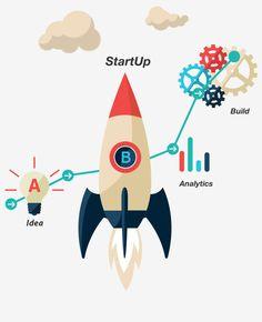 Assured fast web app development in symfony framework with KrishaWeb Technologies!