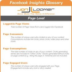 facebook insights glossary featured 300x300 Facebook Insights Glossary of Terms [Infographic]  https://www.jonloomer.com/2012/09/11/facebook-insights-glossary/