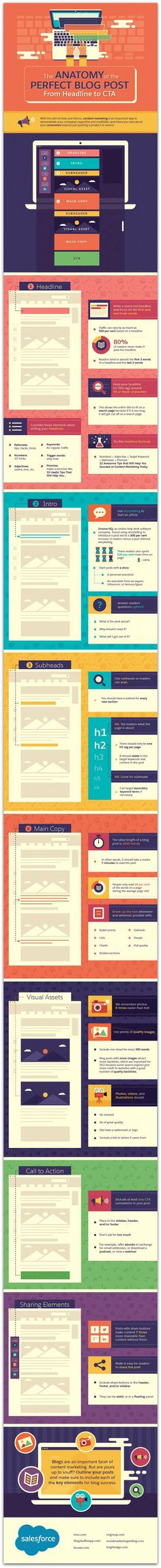 Infographic: How to write a perfect blog post | Articles | Main