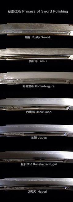 sword polishing information
