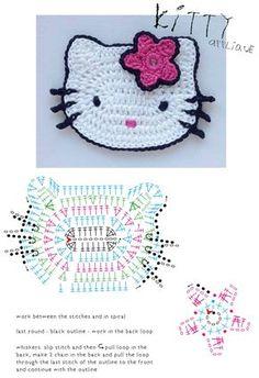 Hello Kitty аппликация