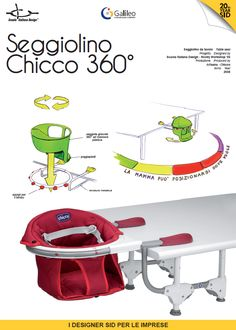 Chicco 360° - Table seat designed by SID Rovinj Workshop - Produced by Chicco-Artsana (2008)