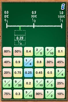 MathTappers has created a number of Apps for the iPod all for FREE. This is a link to an App that allows students to learn equivalent fractions, decimals, and percents.