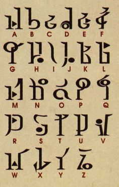 Hyrulian Alphabet. Yes, this happened.