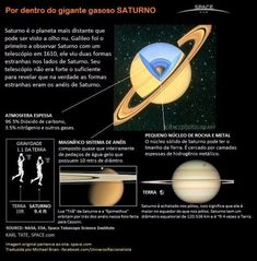 Sistema Solar, Jupiter Planet, Solar System Exploration, Where Is The Love, Space And Astronomy, Astrophysics, Cosmos, Nasa, Galaxies