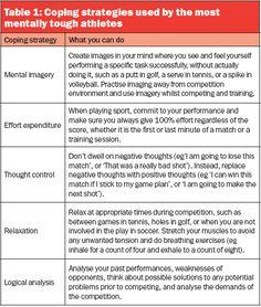 Are you mentally tough enough?