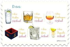 Calorias das bebidas alcoólicas em imagens (2)