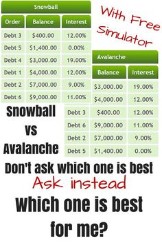 debt payoff spreadsheet debt snowball excel credit card payment