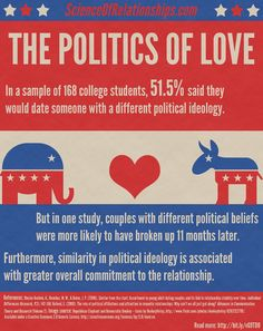 The Politics ofLove - | - Science of Relationships