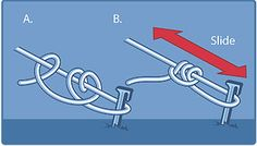 Taut-Line Hitch: Perfect for guying out a tent, this knot can be adjusted on a tightened rope without releasing the tension on the line.