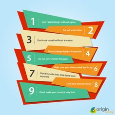 The don'ts of eLearning Instructional Design