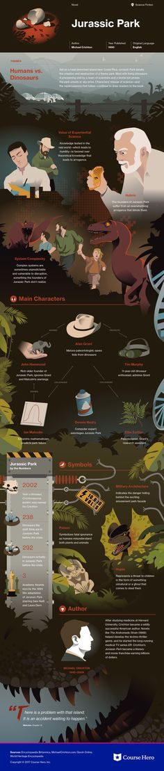 This @CourseHero infographic on Jurassic Park is both visually stunning and informative!