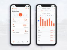 Fitness App Challenge designed by Huy Phan. Connect with them on Dribbble; Fitness Websites, Health And Fitness Apps, Mobile Application Design, Mobile Ui Design, Web Design, App Ui Design, Calendar Time, Ui Patterns, App Design