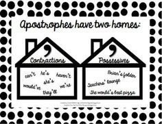 "The second chant keeps us from going ""apostrophe-crazy."" Students can get confused and add apostrophes to plurals or other words that don't need them. I also made a helpful handout for their writing folders!"