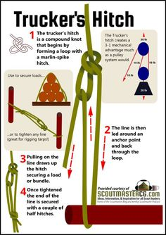 the trucker's hitch is a compound knot that functions as a kind of pulley affording a mechanical advantage effectively tripling the amount of pull on the working end. use the trucker's hitch when tightening up tarp lines/securing loads/making bundles. Survival Knots, Survival Prepping, Survival Skills, Emergency Preparation, Camping Survival, Camping Tips, Survival Gear, Knots Guide, The Knot