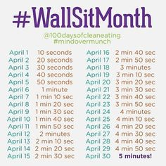 April Wall Sit Month....I'll just start 5 days behind :) ready. Goal.