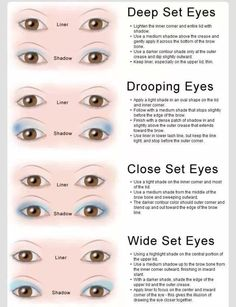 Eye Makeup For Different Eye Shapes The Best Makeup For Your Eye Shape Stylecaster. Eye Makeup For Different Eye Shapes Girl Guide How To Apply Makeup For Your Eye Shape How To Figure. Eye Makeup For Different Eye Shapes Eye… Continue Reading → Wide Set Eyes, Deep Set Eyes, Eye Shape Makeup, Eye Makeup Tips, Makeup Tricks, Makeup Ideas, Eye Tricks, Makeup Contouring, Eye Liner Tricks