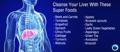 The #liver can be very prone to disease due to the amount of toxins it must remove daily. So help your liver do its best by feeding it some of these well known, detoxifying super foods.