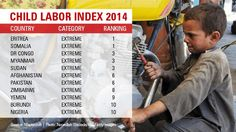 October 15, 2013 The 10 worst countries for child labor CNN