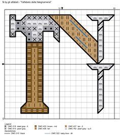 alfabeto della falegnameria N