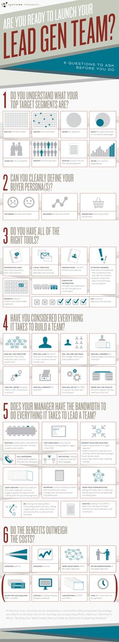 Outbound lead generation is a key component of any B2B company's marketing strategy, helping it to identify highly qualified prospects in target segments and ultimately build the sales funnel. Learn about all of the tough questions to ask here: http://labs.openviewpartners.com/lead-generation-team-infographic/