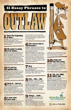 "We asked secondary teachers: ""What are the phrases in student writing that make you cringe, wail, and gnash your teeth?"" From hundreds of responses, we narrowed it down to a carefully chosen list of Outlawed Words and Phrases.   Here are 3 great ways to use it: 1) as an Editing Guide 2) as an ""Outlawed Phrases"" Bulletin Board, and  3) as a  Flip It! activity (e.g. Share the poster with students and challenge them to create their own list of 11 rules for writing powerful essays.). Free poster"