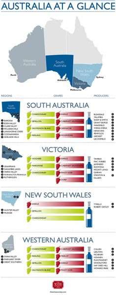 Australian wines at a glance