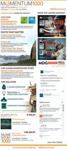 Keep #MDGMomentum going strong! momentum1000.org