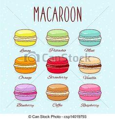 comment dessiner des macarons