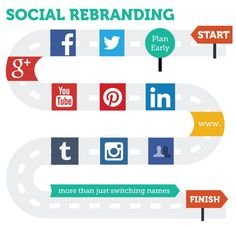 How to Rebrand Your Social Media Accounts