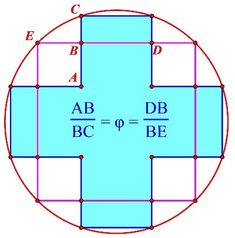 golden ratio by Quang Tuan Bui, between a cross and a square