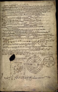 """The Book of Ballymote (1390), the Auraicept na n-Éces explaining the Ogham script. Ogham is an Early Medieval alphabet used primarily to represent the Old Irish language."""
