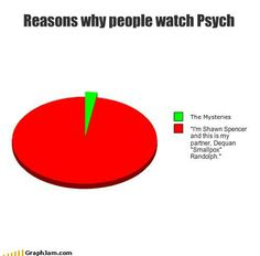 That's why I watch it...Well, that & I'm in love w/ Shawn