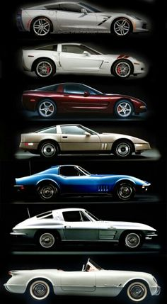 7 generation timeline of the #Corvette