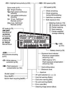 canon eos 60d for dummies cheat sheet i heart photography rh pinterest com canon d60 guide manuel pdf canon 60d