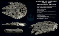 Millennium Falcon (1131x707)