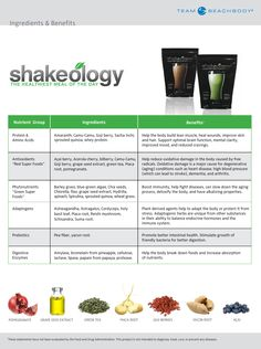 The Benefits of Shakeology    www.facebook.com/bondgirlfit  www.myshakeology.com/bondgirlfit
