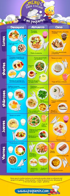 Menú nutritivo para embarazadas Healthy Kids, Healthy Snacks, Healthy Recipes, Finger Foods, Toddler Food, Toddler Meals, Daycare Meals, Kids Menu, School Lunch