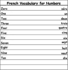 http://wanelo.com/p/3625211/learn-french-online-rocket-french - French Vocabulary Words for Numbers - Learn French