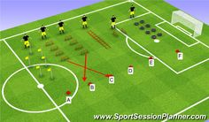 Football/Soccer Session Plan Drill (Colour): Fitness – My Friends Page Soccer Dribbling Drills, Football Coaching Drills, Soccer Training Drills, Football Workouts, Circuit Training, Soccer Practice, Soccer Skills, Pep Guardiola, Football Tactics