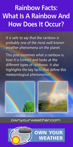 It is safe to say that the rainbow is probably one of the most well-known weather phenomena on the planet. This post examines what a rainbow is, how it is formed and looks at the different types of rainbows. It also highlights the key facts that define this meteorological phenomenon: