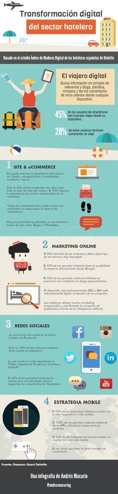 Transformación digital del sector Hotelero #infografia