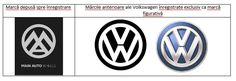 Buick Logo, Volkswagen