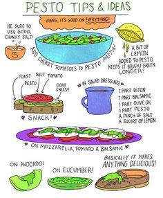 Telita na Cozinha: pesto de manjericão e pinhões