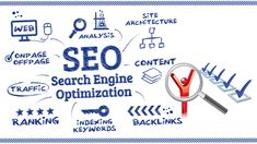 In order to find the best SEO company, you should your search with making a list of the leading and upcoming Internet marketing companies. Here you can do one thing that is to classify the companies according to their physical location like city and state. Visit here: http://adiobrandsolutions.bravesites.com/entries/general/what-factors-you-should-consider-when-locating-the-best-seo-company-