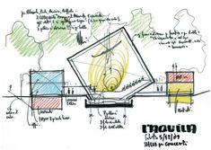 architektur diagramme Temporary auditorium in L'Aquila - Courtesy of Renzo Piano Building Workshop + Atelier Traldi A As Architecture, Architecture Concept Diagram, Architecture Drawings, Architecture Diagrams, Architecture Portfolio, Contemporary Architecture, Renzo Piano, Auditorium Design, Conceptual Sketches
